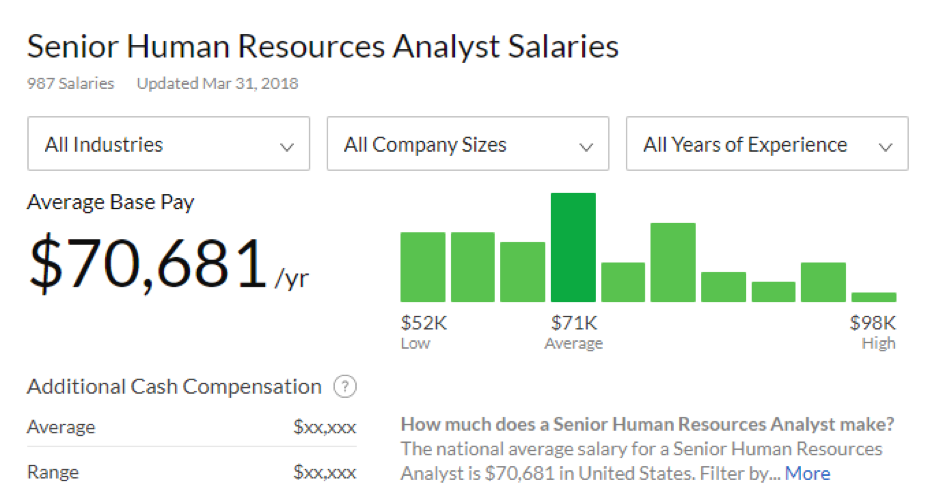 HR Analytics: Everything You Need to Know | MicroStrategy