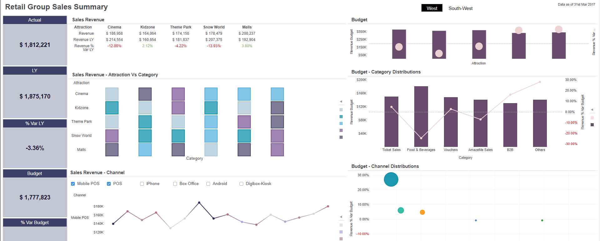 Business Dashboards: An Introductory Guide | MicroStrategy