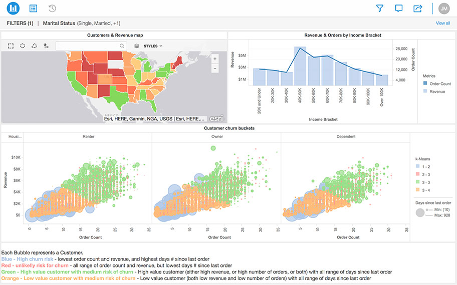 Data Visualization for the Enterprise | MicroStrategy | MicroStrategy