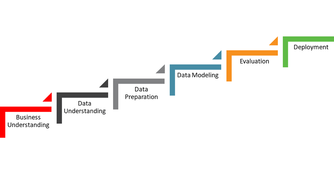 Data Mining Explained | MicroStrategy