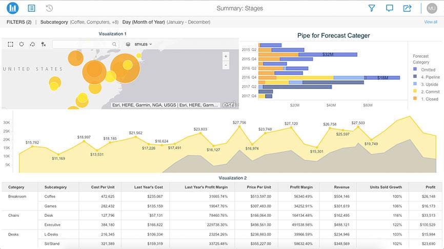 Afbeelding van MicroStrategy Dossier tools.