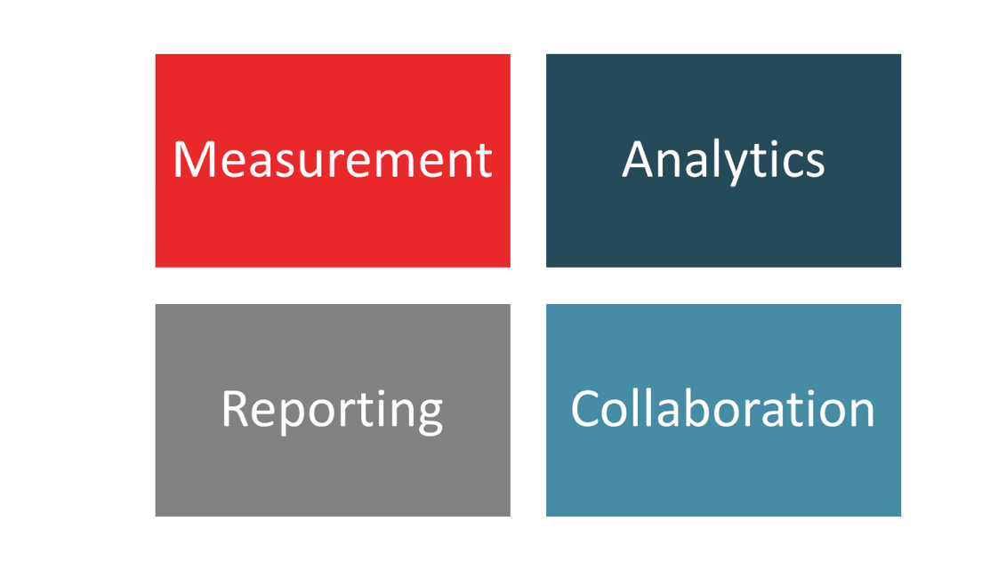 Business Intelligence (BI): The Definitive Guide | MicroStrategy