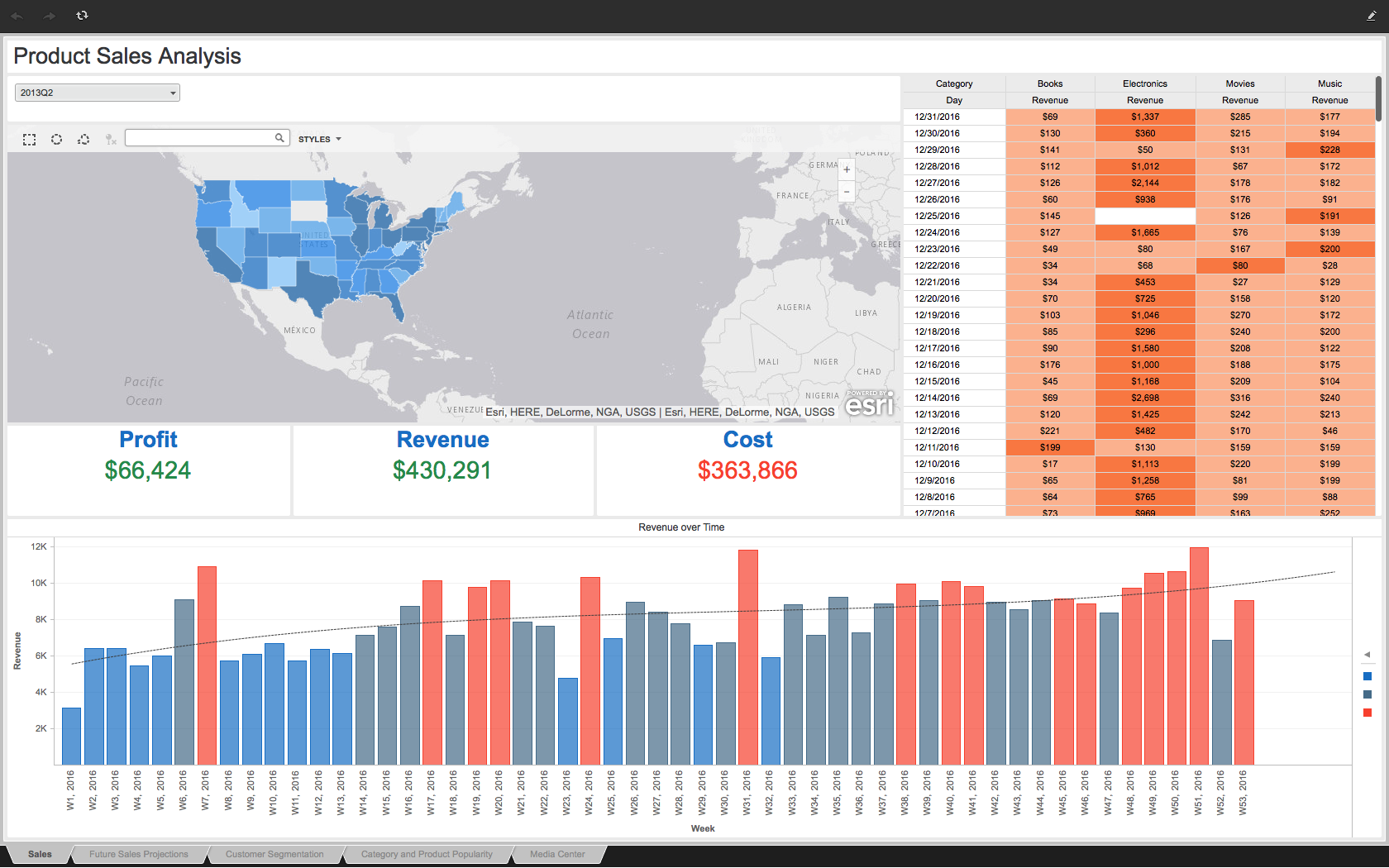 Data Visualization Blog - Bring Your Data to Life | MicroStrategy