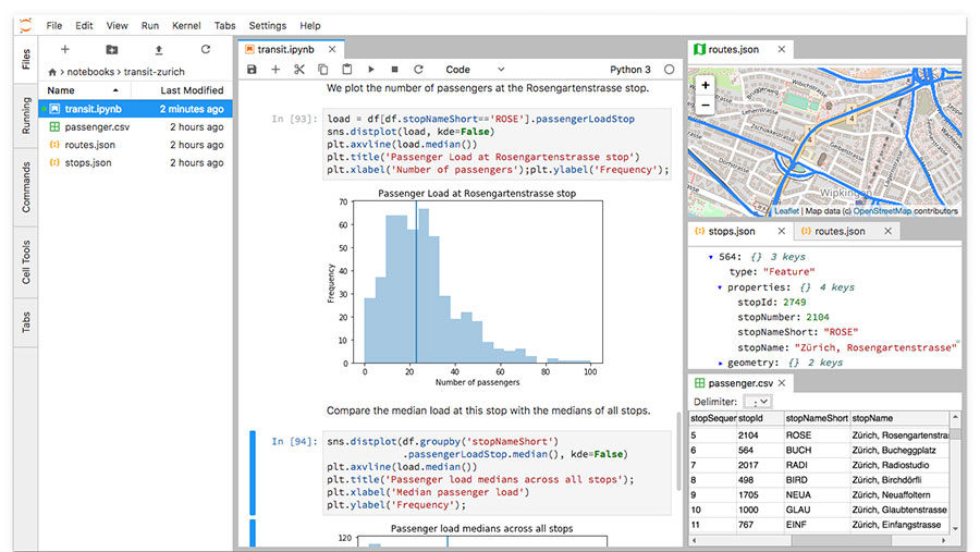 Screenshot of a data-science algorithm being built with Python code