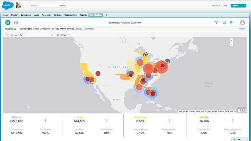Tableau de bord MicroStrategy incorporé à une application Salesforce