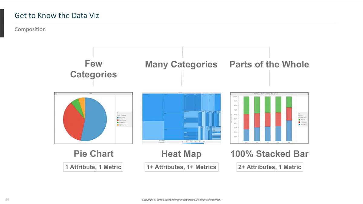 Custom Visualization Samples Dossier