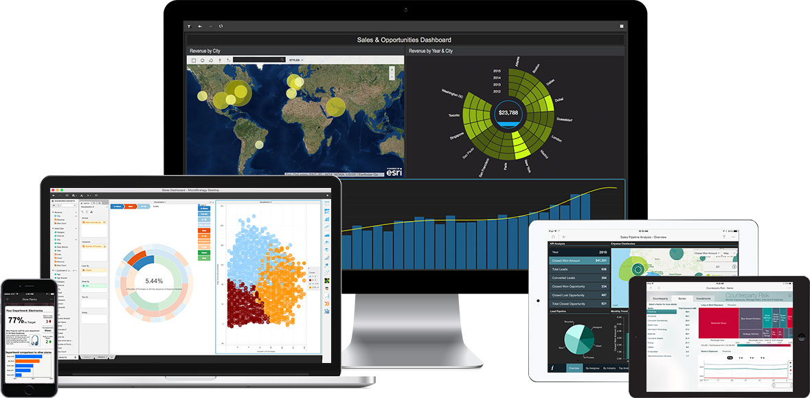 MicroStrategy dashboards deployed to a variety of mobile and desktop devices.