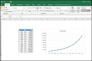 excel data visualization
