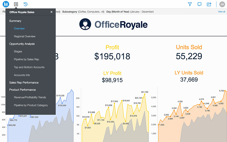 macbook pro showing office royale sales dossier menu