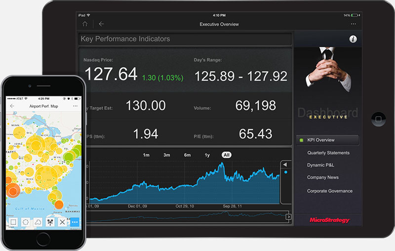 MicroStrategy Mobile dashboards
